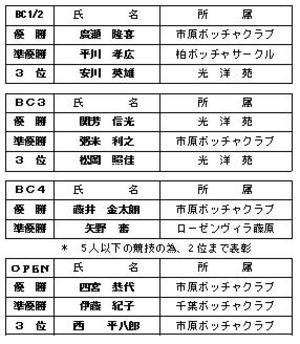 Chiba_boccia_16th_a_2