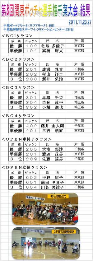 8th_kantou_boccia_2011_2