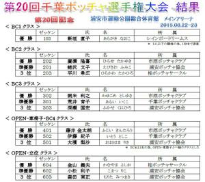 20th_chiba_boccia_championships_res